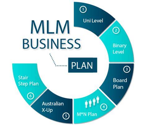 Event organisers business plan